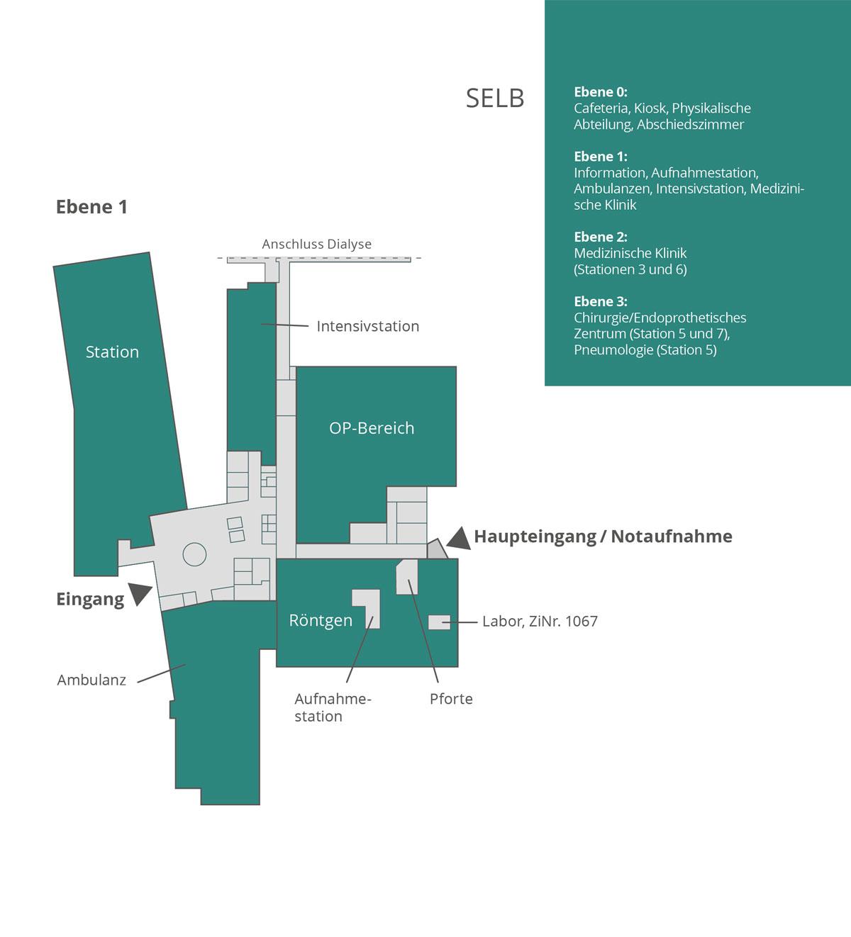 Klinikum Fichtelgebirge - Aufnahme & Entlassung